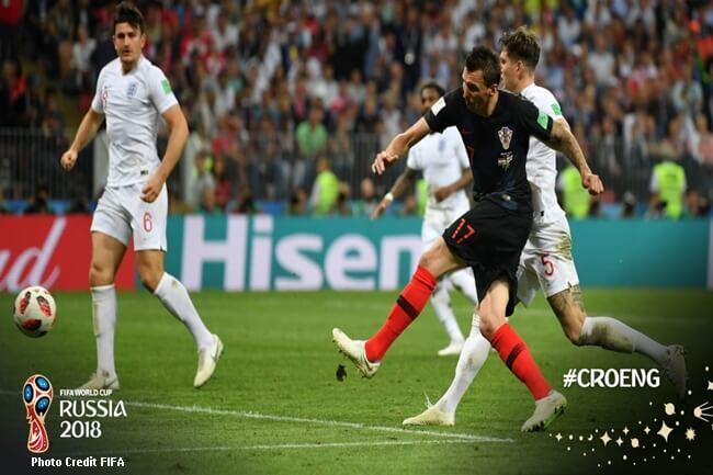 croatia england FIFA