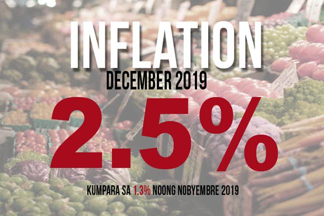 INFLATION-DECEMBER