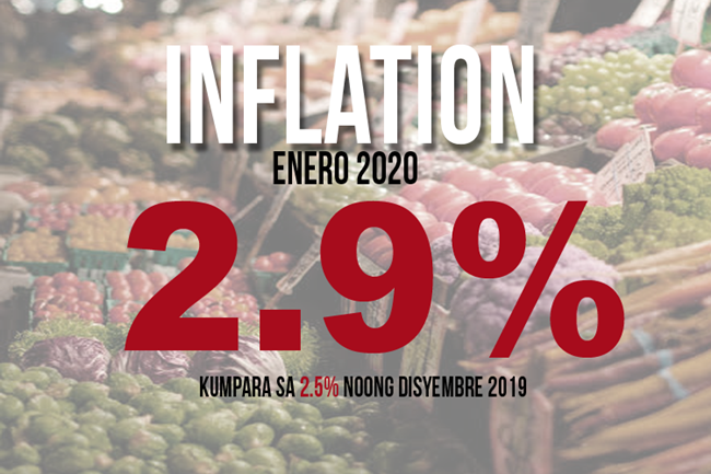 INFLATION-120