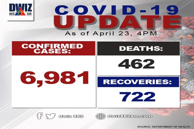 COVID-19 APRIL 23