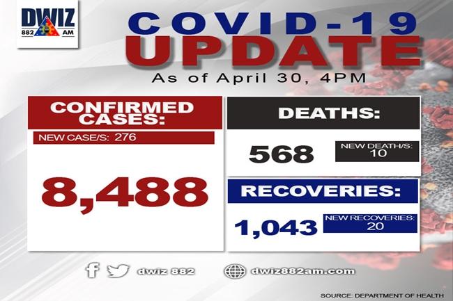 COVID-19 APRIL 30