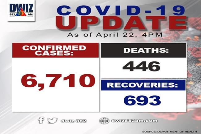 covid-april 22