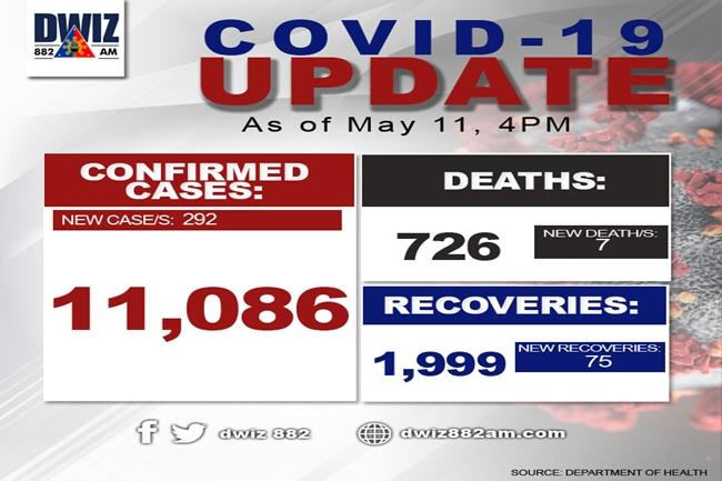 COVID-may 11