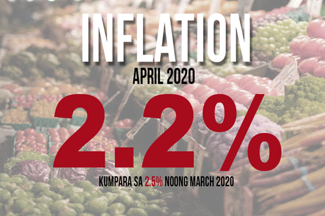 INFLATION APRIL