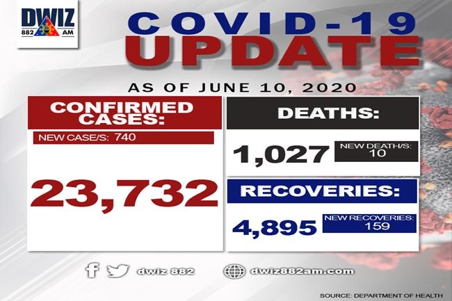 COVID JUNE 10