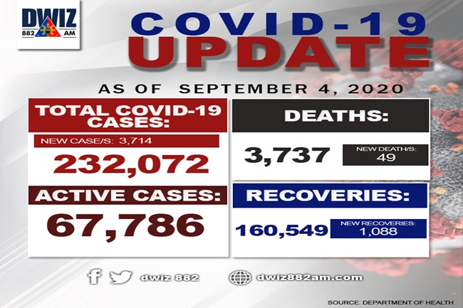UPDATED-UPDATES-NUMBER-COVID-LATEST