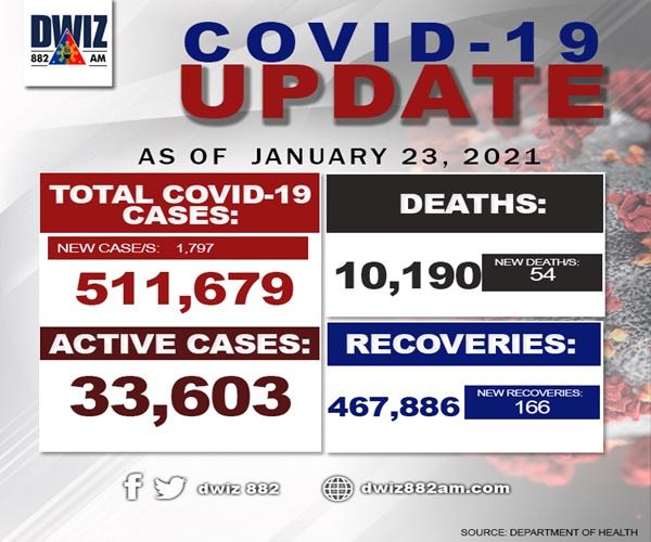 COVID JAN 23