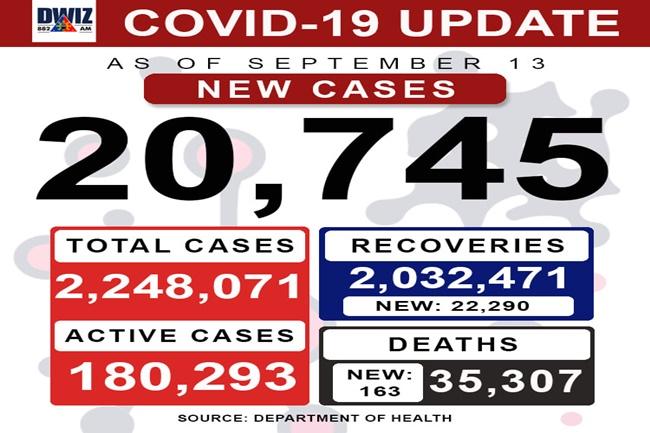 COVID SEP 13